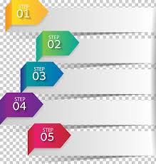 Bullet Chart Powerpoint Dispatched Labor Microsoft Powerpoint Chart Icon Ppt