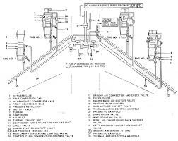 Aircraft Cabin Pressure Differential Chart Pneumatic System The Boeing 707 Experience