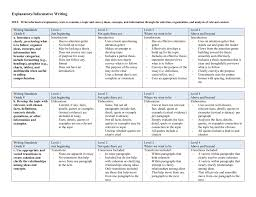 Explanatory Essay Format Explanatory Informative Writing W8 2 Write Informative