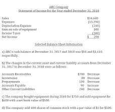 Solved A Prepare A Statement Of Cash Flow For Abc Compan