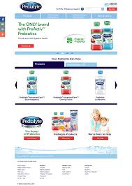 Pedialyte Chart Pedialyte Competitors Revenue And Employees Owler Company