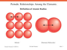 Periodic Relationships Among the Elements General Chemistry I CHM ...