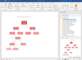 How To Make A Decision Tree In Word Lucidchart Blog