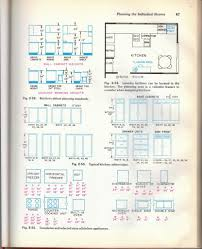 Dimensions Of Kitchen Cabinets Kitchen Cabinets Standard Sizes Kitchen Cabinet Dimensions Kitchen