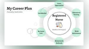 Registered Nurse Career Plan By Natalie Belvin On Prezi Next