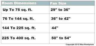 ceiling fan size chart india fans ideas
