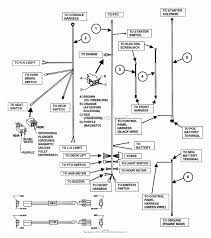 lawn mower wiring diagram wiring diagram craftsman lawn tractor wiring diagram diagrams