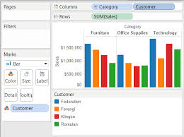 Dimensions Color Chart 1 Easy Trick To Get Clustered Bar Charts Vizpainter