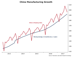 Getting The Statistics Right On China Saxostrats