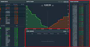How To Use Coinbase Pro Previously Gdax Step By Step Guide