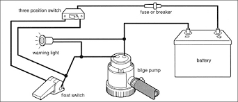 bilge pump diagram cruisers sailing forums click image for larger version bilgepumpindicator jpg views 15707 size 60 2