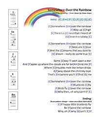 Somewhere Over The Rainbow Ukulele Strum Pattern Classy 48 Best Ukulele Images On Pinterest Music Sheet Music And