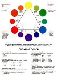 Standard Color Wheel In 2019 Matrix Hair Color Hair Color