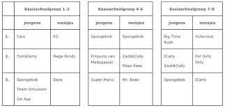 Characters Pagina 2 Kids En Jongeren Marketing Blog