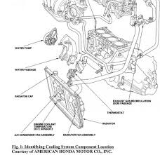 116 best honda element images on pinterest honda element Honda Element Fan Wiring Harness Known Issue a c (and coolant) running warm when idle, cool when driving honda element runningwarm Honda Element Clutch