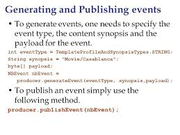 Event Synopsis Template Event Synopsis Template