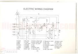 chinese quad bike wiring diagram tags 110cc atv beautiful 110cc chinese atv wiring diagram 50cc at Chinese 110 Atv Wiring Diagram