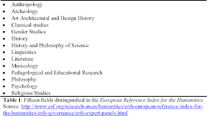 Table 1 From The Structure Of The Arts Humanities Citation Index