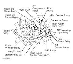 Diagram 2002 mitsubishi galant wiring diagram fuses box