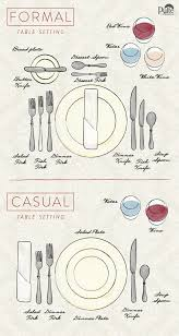 formal dining table set up. how to set a table for formal dinner party dining up
