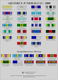 Us Air Force Medals Order Of Precedence Chart 62 Cogent Air Force Decoration Chart