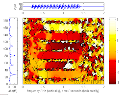 rs paper Figure     EXPERIMENTAL DATA  PHASE OF CROSS SPECTRAL DENSITY FOR SIGNALS f  AND f   MEASURED AT POSITIONS      AND       see fig