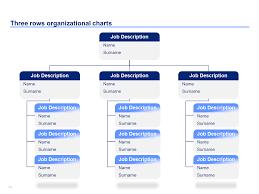 Organizational Chart With Description Organizational Chart Templates Organizational Chart