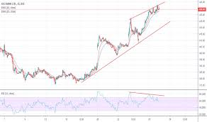 Icicibank Stock Price And Chart Bse Icicibank