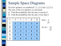 probability sampling diagram probability database wiring probability sampling diagram probability database wiring diagram images