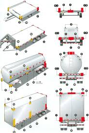 Fmvss 108 Lighting Chart Trailers Federal Lighting Equipment Location Requirements