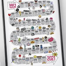 70th birthday personalised print the
