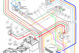 1997 ez go wiring diagram on 1997 images free download wiring Holiday Rambler Wiring Diagram 1997 ez go wiring diagram 9 1997 freightliner wiring diagram 1997 holiday rambler wiring diagram 2005 holiday rambler wiring diagram