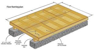 garden sheds plans. 8x12 Garden Shed Plans 04 Floor Frame Sheds