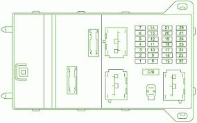 mercury milan fuse box wiring diagrams