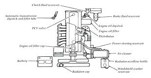 ford 4 9 engine diagram wiring diagram user ford 1 9l engine diagram wiring diagram used 1995 ford xl 4 9 engine diagram wiring