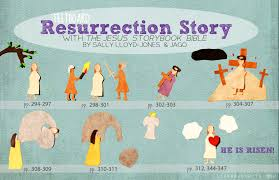 Felt Board Easter Activity With The Jesus Storybook Bible Free For