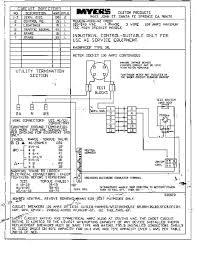 electrical drawing handbook info interpretation of electrical drawings wiring diagram wiring electric
