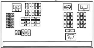 bmw x6 (e71; 2009 2014) fuse box diagram auto genius 2010 bmw x6 fuse box diagram bmw x6 (e71; 2009 2014) fuse box diagram