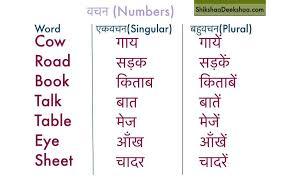 Hindi Grammer Charts Images Yahoo Search Results Yahoo