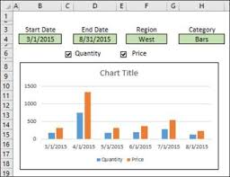 Create An Interactive Excel Chart Excel