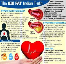 Lipid Profile Normal Values Chart India 80 Indians Have Skewed Lipid Level 72 Low Good