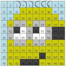 Color By Number Hundreds Chart Mystery Picture Hundreds Chart Place Value Tens And Ones Color By Number