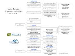 Huxley College Organizational Chart Huxley College Of The