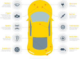 top 10 common car parts and their use car parts infographic