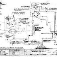 welding machine wiring diagram manual skazu co Welder Wiring Diagram smaw diagram on smaw images source � lincoln welder sa 200 remote wiring diagram car wiring diagram hobart welder wiring diagram