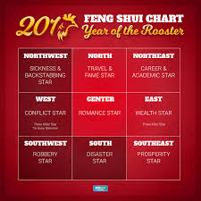 2017 Feng Shui For Your Home And Office Philstar Com