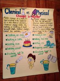 best physical change ideas physical and  chemical physical changes in matter