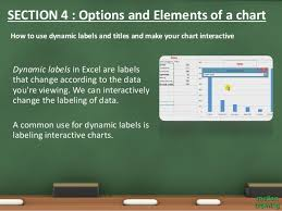 Udemy Dashboard Designing And Interactive Charts In Excel 5 Coupon Link Excel Udemy Course Excel With Excel