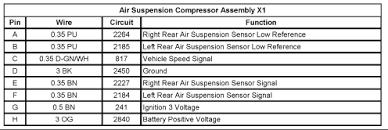 air compressor question chevy trailblazer ss forum 2006 trailblazer ss fuse box air suspension compressor module x1 2006 Trailblazer Ss Fuse Box