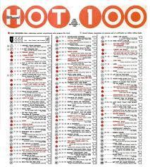 1969 Music Charts 61 Logical Top 40 Billboard Charts